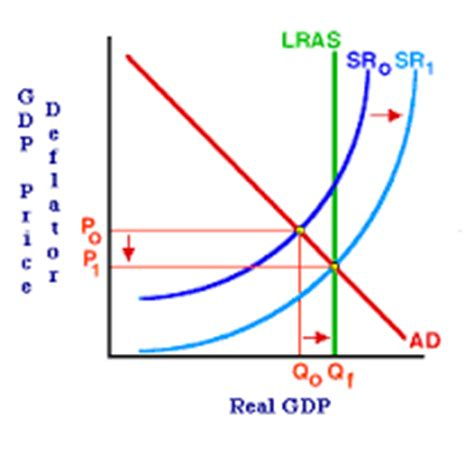 The Monetary Policy Effects of Swedens Transition Towards