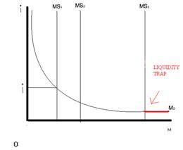 Monetary policy dissertation topics